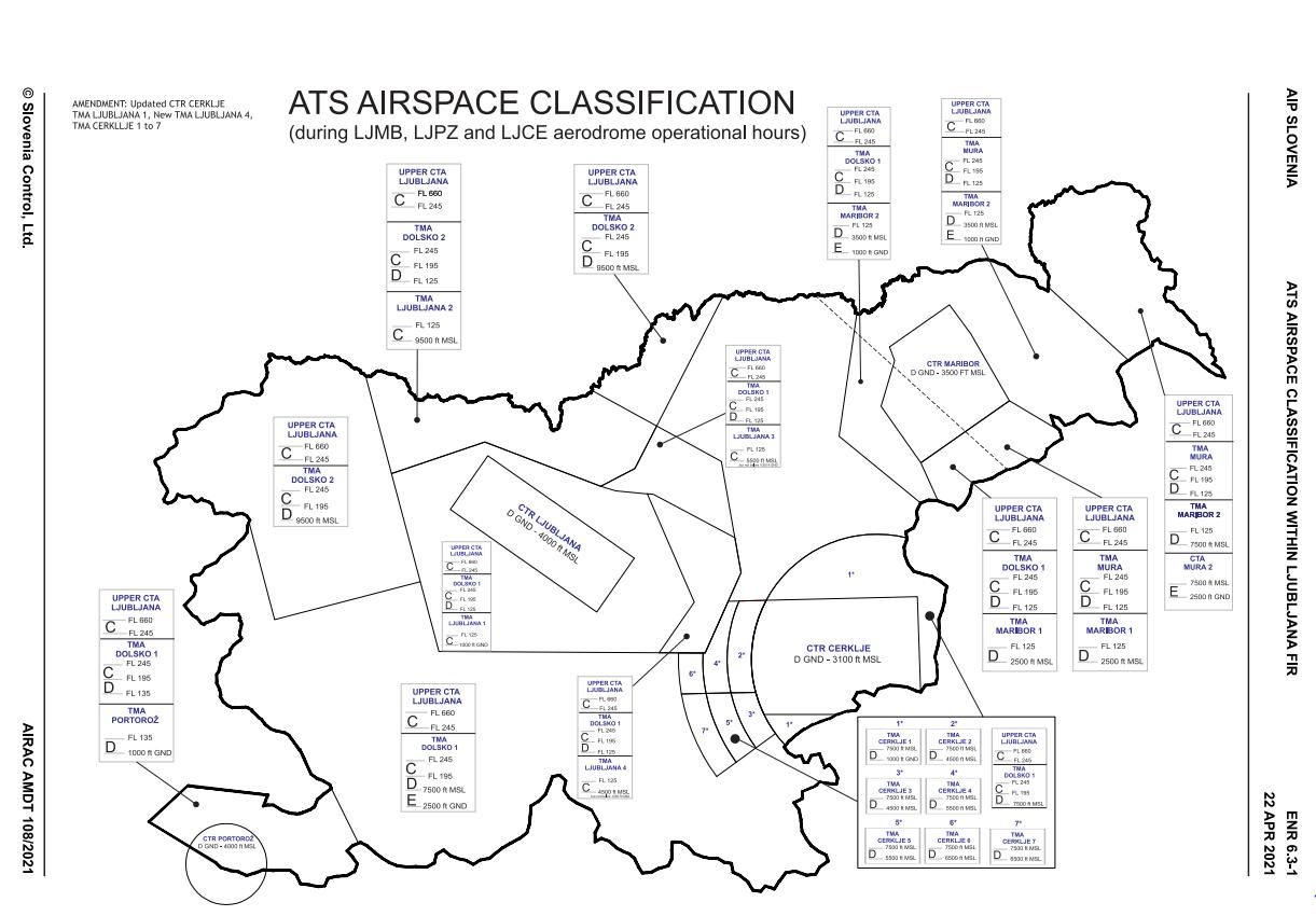 Novi zračni prostori