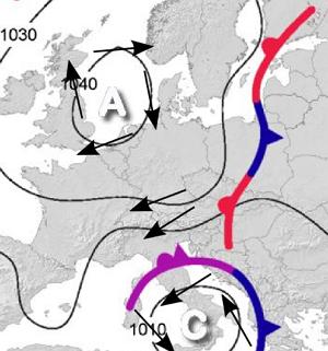 Smer vetra v anticiklonu in ciklonu